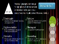 Prism轻量级原生JavaScript语法高亮插件