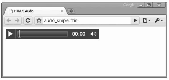 第三章 音频和视频API