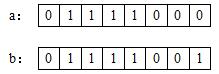 第三章 数据类型、运算符与表达式