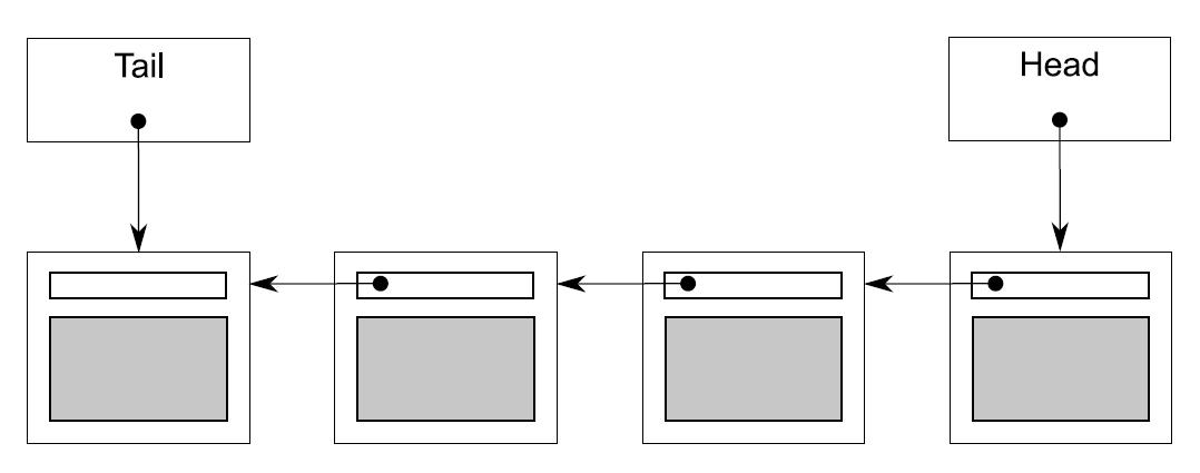 6.2 基于锁的并发数据结构