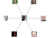 VivaGraphJS 基于 JavaScript 的 Web 端绘画插件