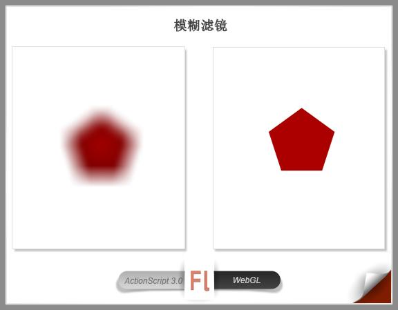 创建 WebGL