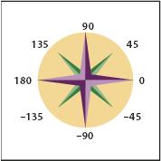 如何在 Illustrator 中移动、对齐和分布对象