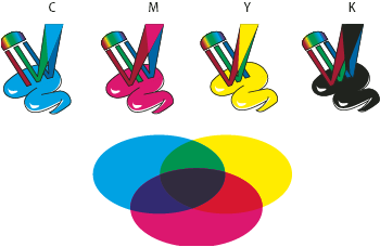 Illustrator 中的颜色概述