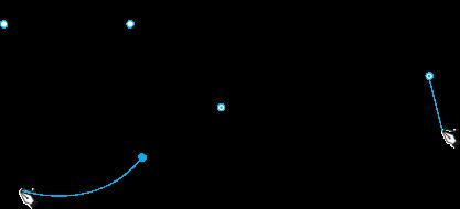 Illustrator 帮助   曲率工具