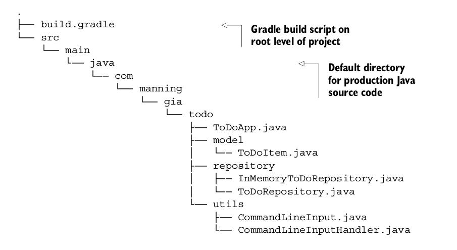 构建Java项目