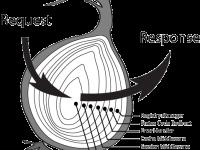 koa 下一代 Node.js Web 框架 快速入门指南