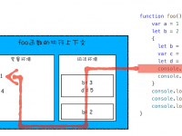 JavaScript 执行机制