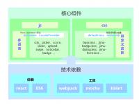 Pile.js 滴滴出品基于 react 的移动端组件库