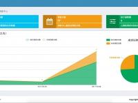 分布式任务调度平台 XXL-JOB 中文帮助文档