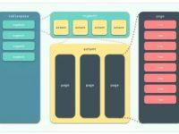 MySQL 数据的存储